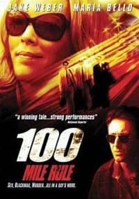 100 Mile Rule (2002) plakat