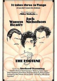 Fortuna (1975) plakat