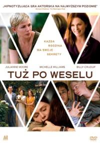 Tuż po weselu (2019) plakat
