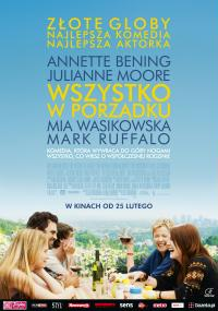 Wszystko w porządku (2010) plakat