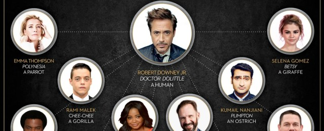 voyage-of-doctor-dolittle-cast.jpg