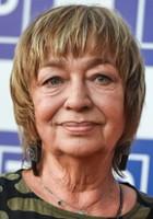 Ewa Szykulska